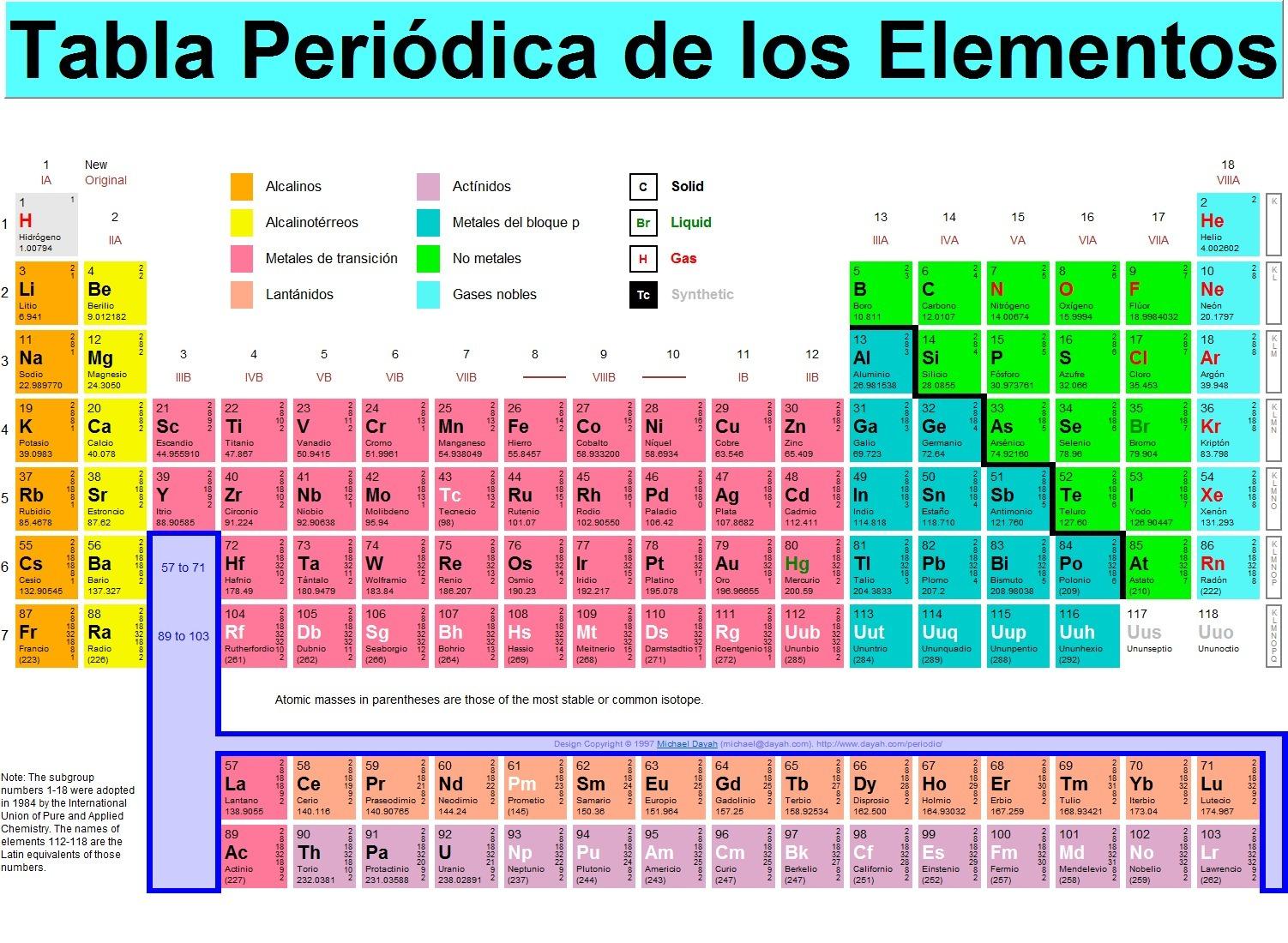 Tipo de elemento que se ubican a la izquierda y al centro de la descarga png urtaz Images