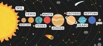 Dibuja El Sistema Solar Coloca Los Planetas En Elorden Correcto Y Rotula Sus Respectivos Nombres Brainly Lat