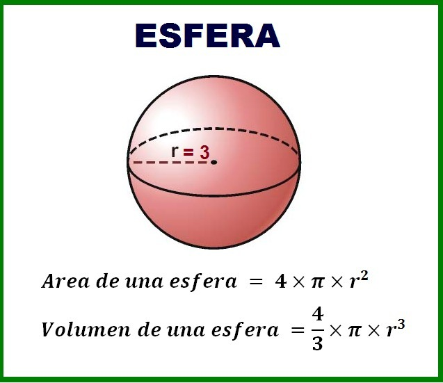 Resultado de imagen para Volumen de esfera