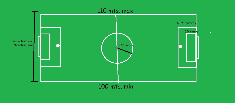 38 cancha de ftbol medidas y dimensiones oficiales de for Pista de futbol sala medidas