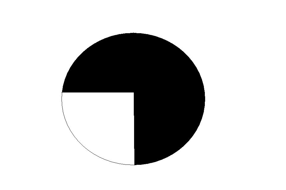como representar tres cuartos en un figura ? - Brainly.lat