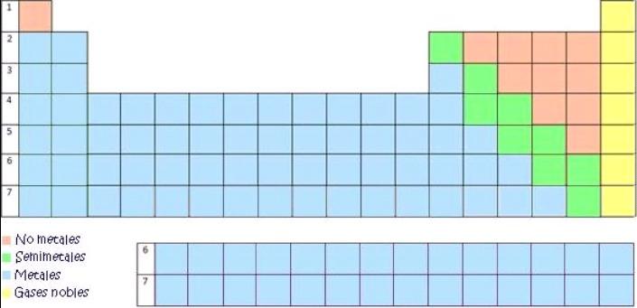 Silueta de la tabla periodica de los elemtos quimicos brainlyt descarga jpg urtaz Image collections