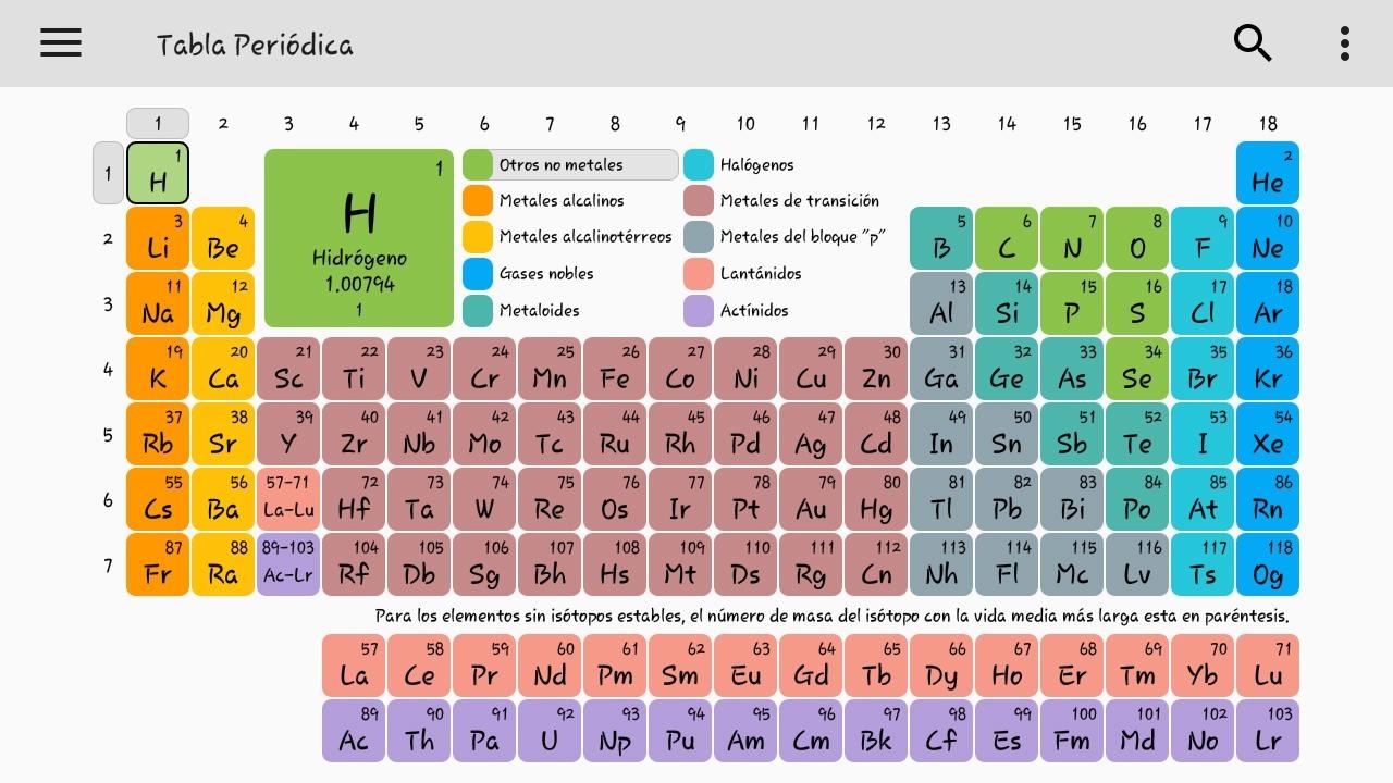 Los elementos de la tabla periodica denominados alcalinos descarga jpg urtaz Image collections