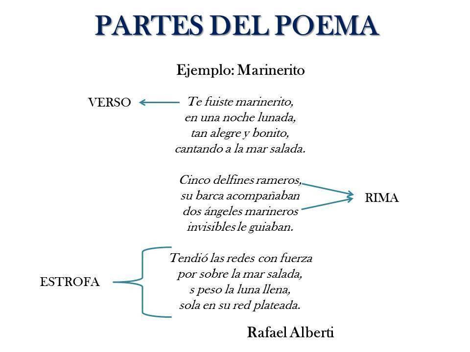 Necesito Un Poema Inventado De 3 Estrofas Y 5 Versos Con