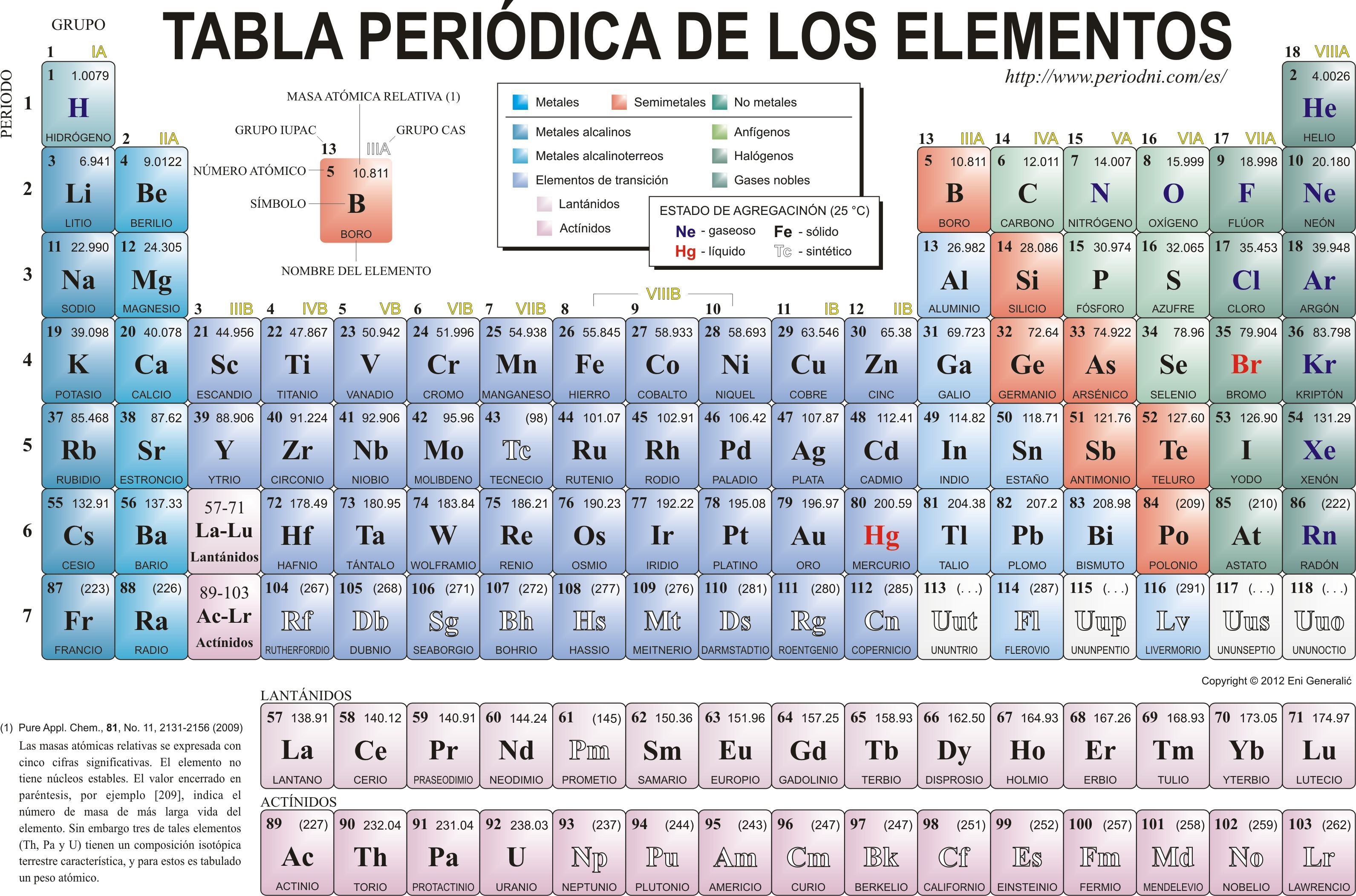 Tabla periodica de los elementos con nombres completos en espaol descarga png urtaz Images