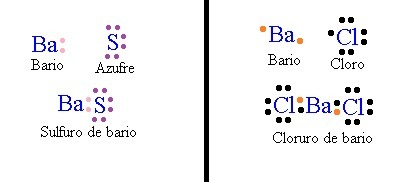 La Estructura De Lewis Para El Sulfuro De Bario Bacl2 Brainly Lat