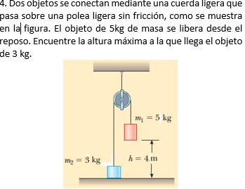 Dos objetos se conectan mediante una cuerda ligera que for Que pasa con las clausulas suelo