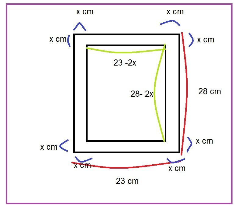 el marco de una fotografia en casa de Rebeca tiene dimensiones ...