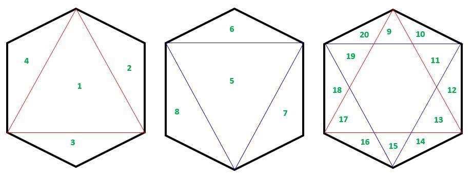 Cristian Dibuja Un Hexagono Regular Cuantos Triangulos Se Pueden Dibujar De Forma Que Sus Vertices Brainly Lat