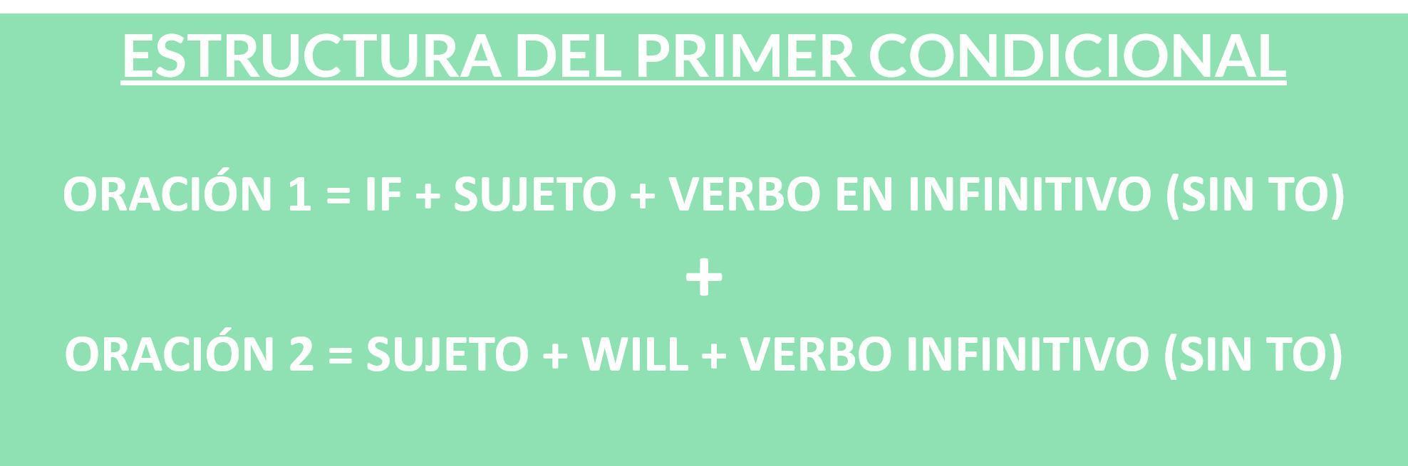 10 Oraciones Con First Conditional Forma Negativa Español Y