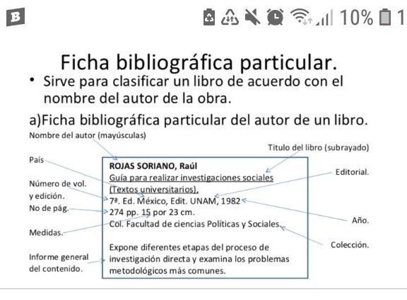 Como se hace una ficha bibliográfica? - Brainly.lat