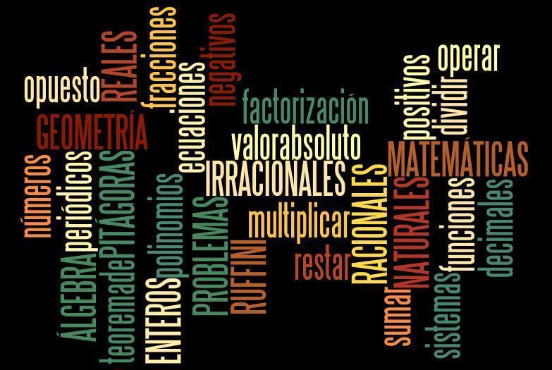 Portadas De Matematicas Bonitas , Ayuda Por Favor