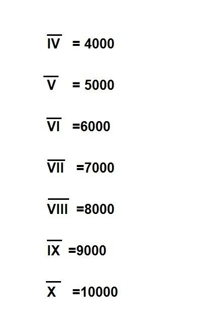 Numeros Romanos De 1000 En 1000 Al 10000 Brainlylat