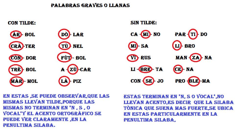 10 palaBRAS GRAVES Y SEPARAR EN SILABAS Y ENSERRAR LA PENULTIMA ...