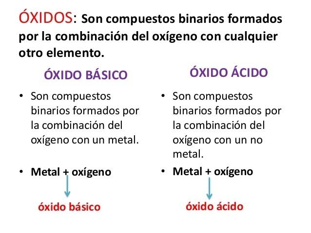 Diferencia Entre Oxido Basico Y Oxido Acido Brainlylat