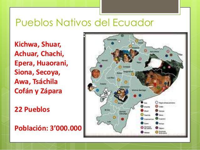 En Que Parte Del Ecuador Se Habla Kichwa Brainly Lat