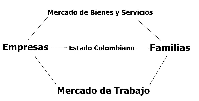 Circuito Y Servicios : Travelplan turquia  by globalia issuu