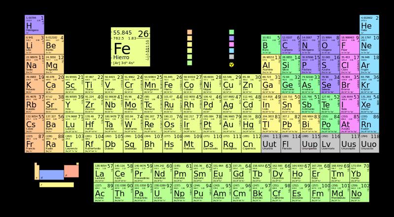 Primeros 10 elementos de la tabla periodica con numero atomico masa descarga png urtaz Image collections
