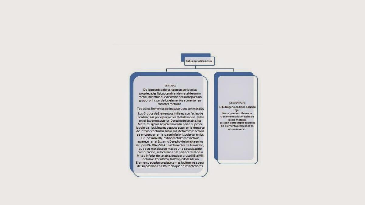 Mediante un esquema explica algunas de estas propuestas justificando descarga jpg urtaz Image collections