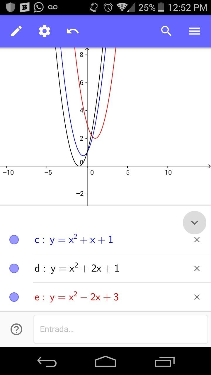Representación Gráfica De Y X² X 1 Y X² 2x 1 Y X2 2x
