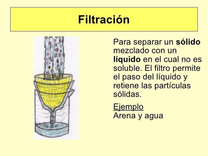 Metodo De Separacion De Mezclas Filtracion Brainly Lat