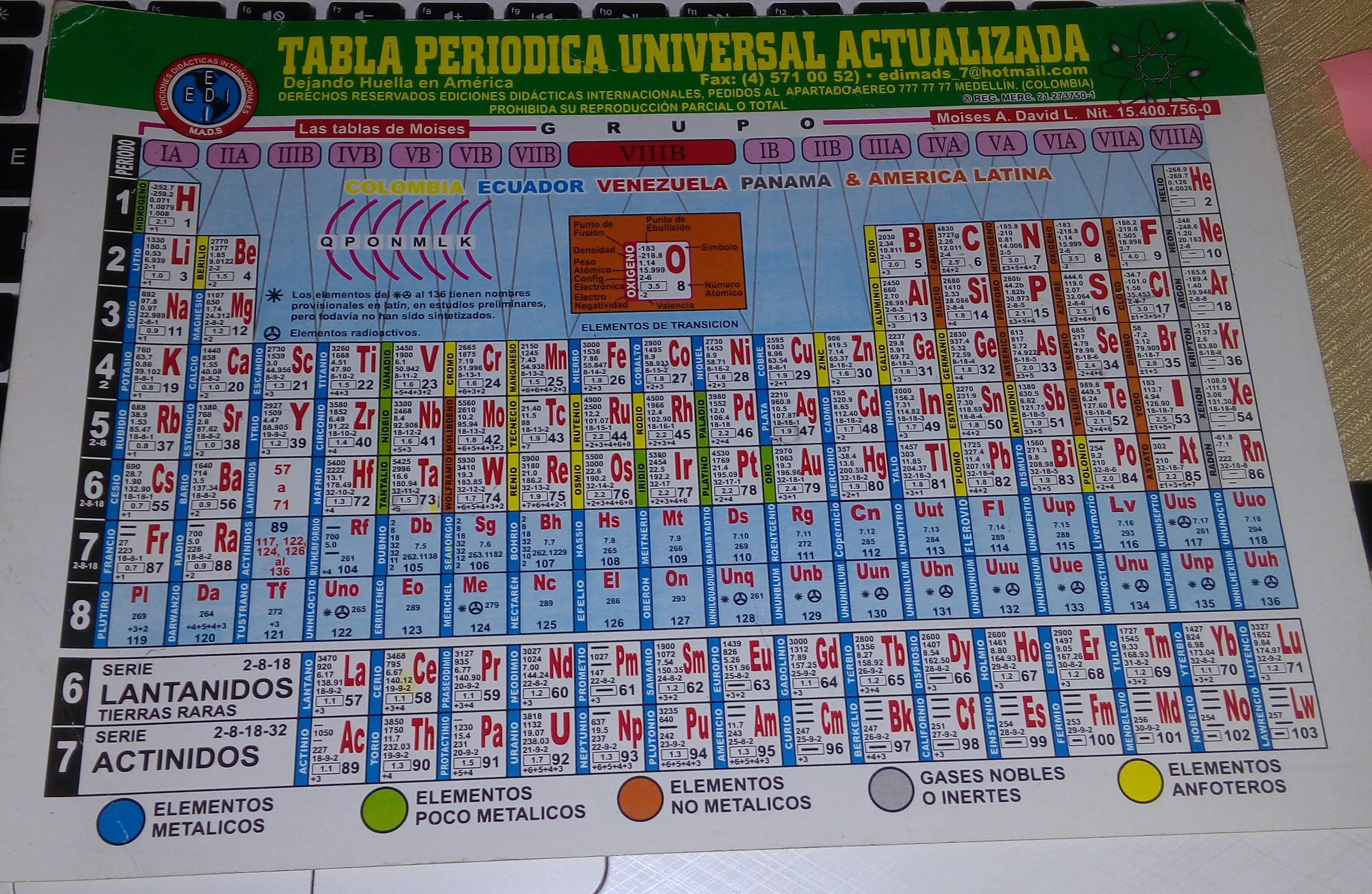 Los elemmento de la tabla periodica denominados alcalinos descarga jpg urtaz Choice Image