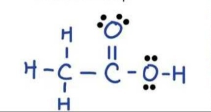 Representar El Amoníaco Nh3 Y El ácido Acético Ch3cooh