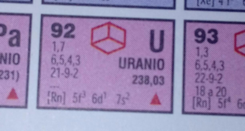 Quisiera saber porque en la tabla periodica en el elemento de descarga jpg urtaz Images