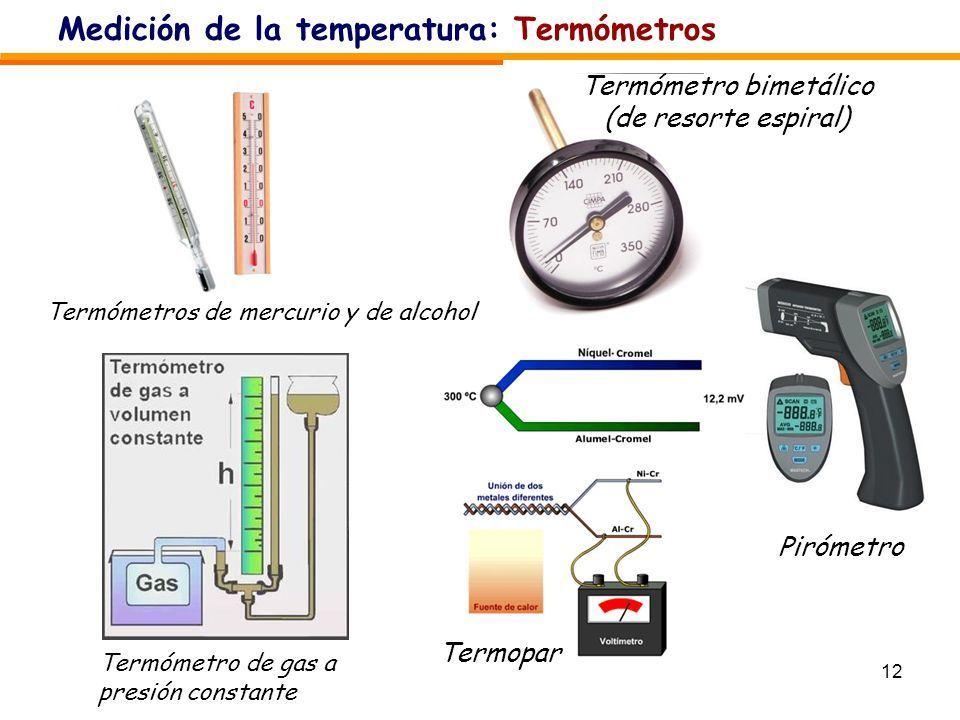 Tipos De Termometros Pictures To Pin On Pinterest