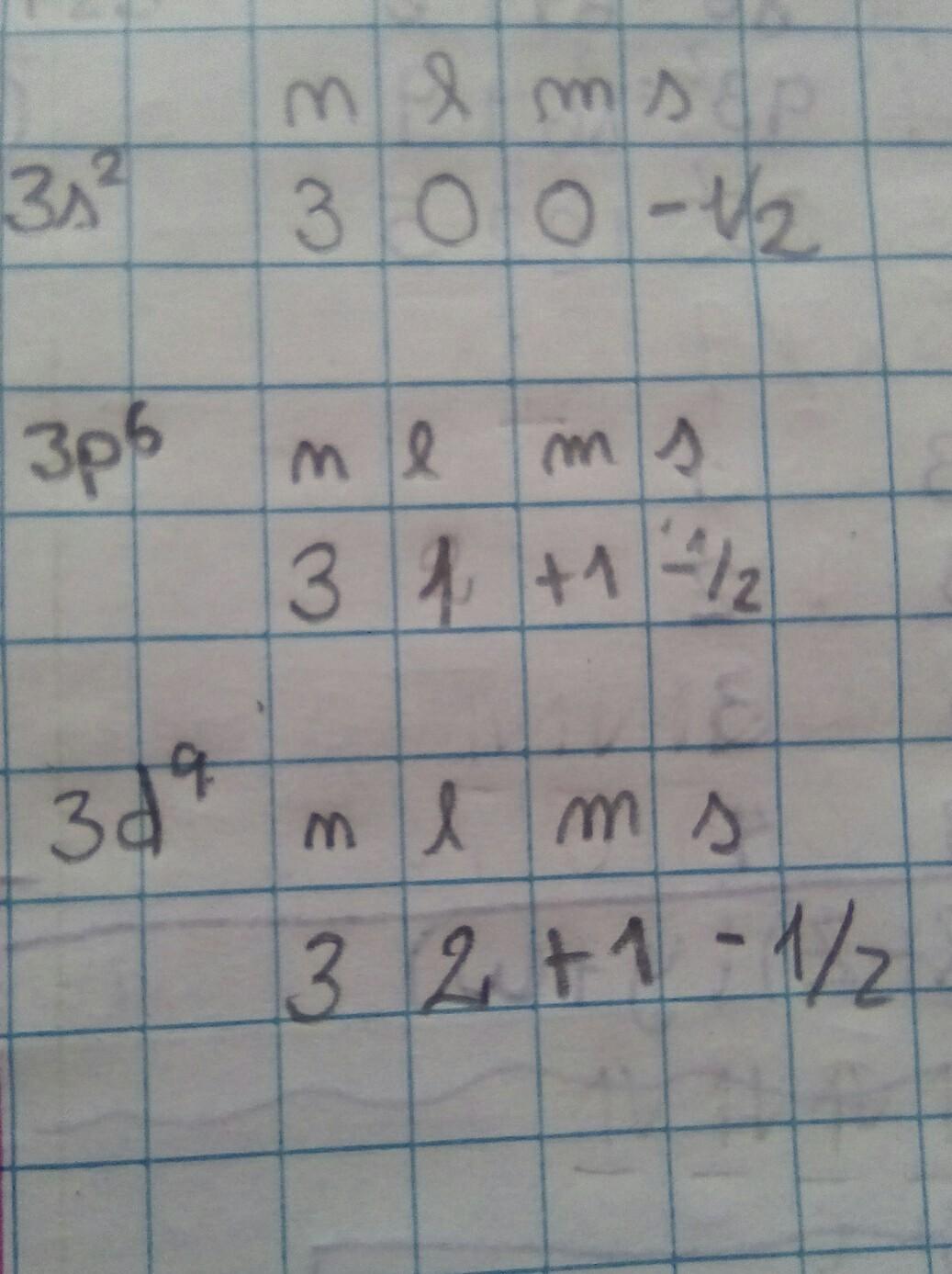 Indique los numeros cuanticos de 3s2 3p6 3d9 brainlyt descarga jpg urtaz Image collections