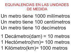 Cuantos Milímetros Tiene Un Metro Brainlylat