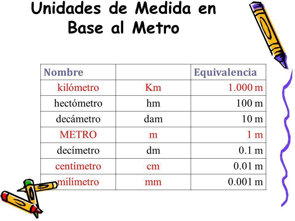 Transformación De Unidades De Longitud Kilómetro Hectómetro Decámetro Unidad Metro Decímetro Brainly Lat
