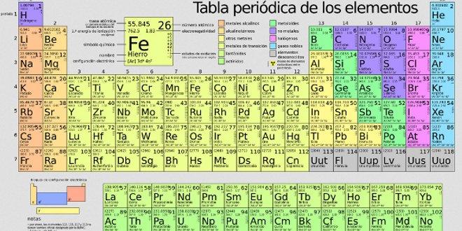 Tabla periodica delos elementos quimicos pdf gallery periodic tabla periodica de los elementos completa pdf images periodic tabla periodica de los elementos quimicos oficial urtaz Choice Image